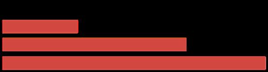 Logo Villa Arson